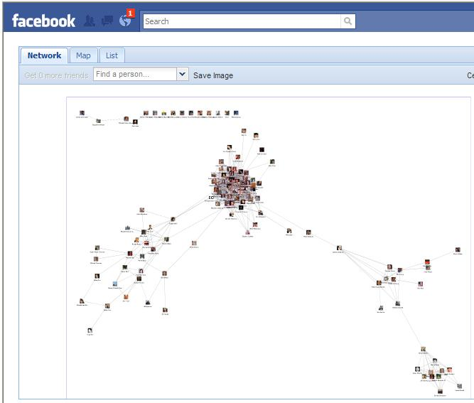 Facebook Application with Social Network Analysis (SNA) Diagram
